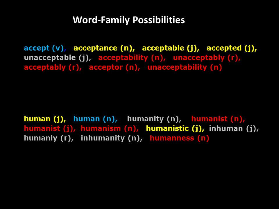 accept (v), acceptance (n), acceptable (j), accepted (j), unacceptable (j), acceptability (n), unacceptably (r), acceptably (r), acceptor (n), unacceptability (n) human (j), human (n), humanity (n), humanist (n), humanist (j), humanism (n), humanistic (j), inhuman (j), humanly (r), inhumanity (n), humanness (n) Word-Family Possibilities