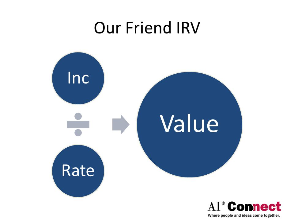 Our Friend IRV IncRate Value