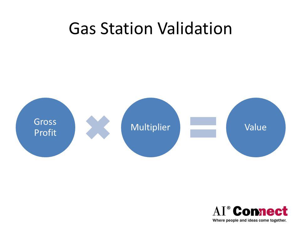 Gas Station Validation Gross Profit MultiplierValue