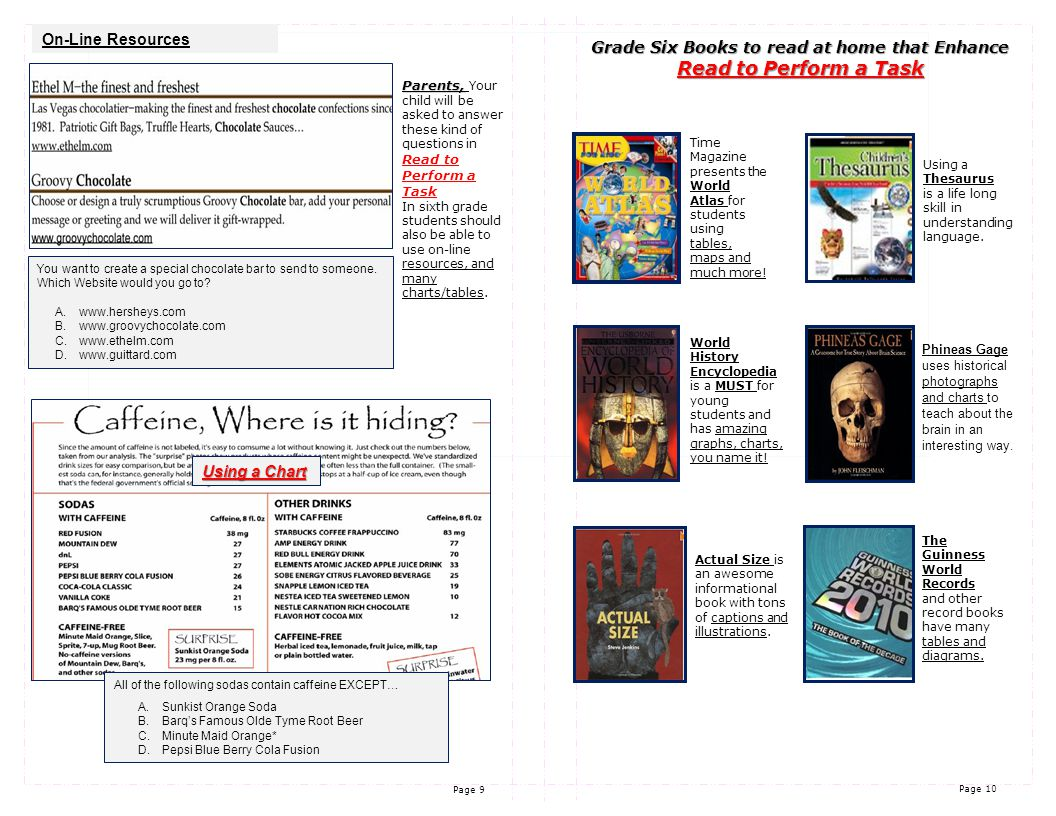 Page 10 Page 9 Grade Six Books to read at home that Enhance Read to Perform a Task Time Magazine presents the World Atlas for students using tables, maps and much more.