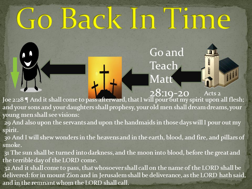Mt 16:18 And I say also unto thee, That thou art Peter, and upon this rock I will build my church; and the gates of hell shall not prevail against it.