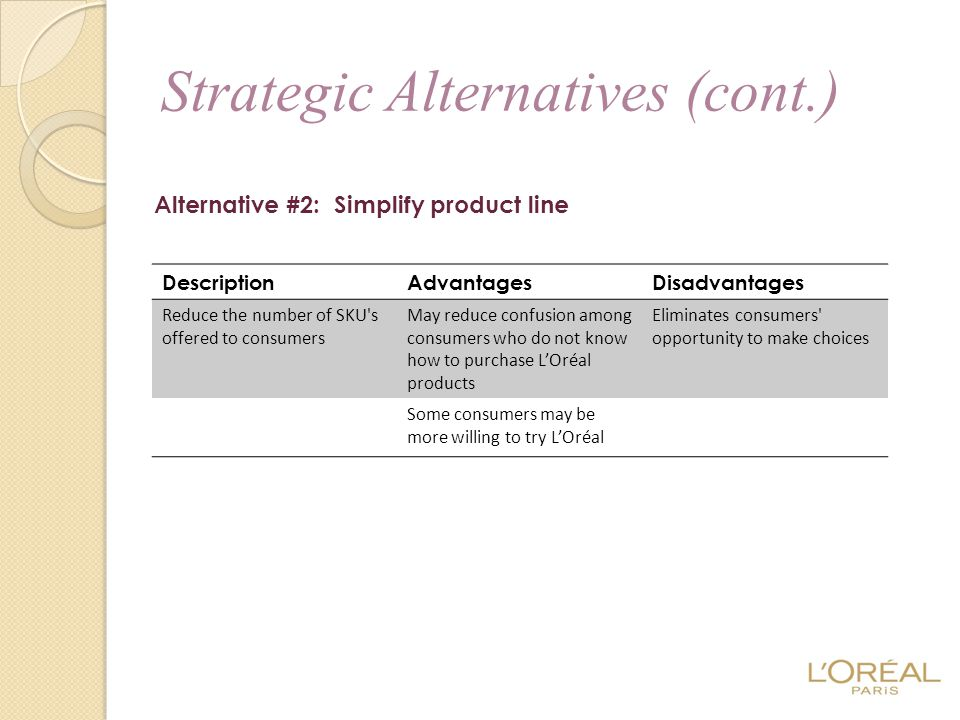 Alternative #2: Simplify product line Strategic Alternatives (cont.) DescriptionAdvantagesDisadvantages Reduce the number of SKU s offered to consumers May reduce confusion among consumers who do not know how to purchase L'Oréal products Eliminates consumers opportunity to make choices Some consumers may be more willing to try L'Oréal