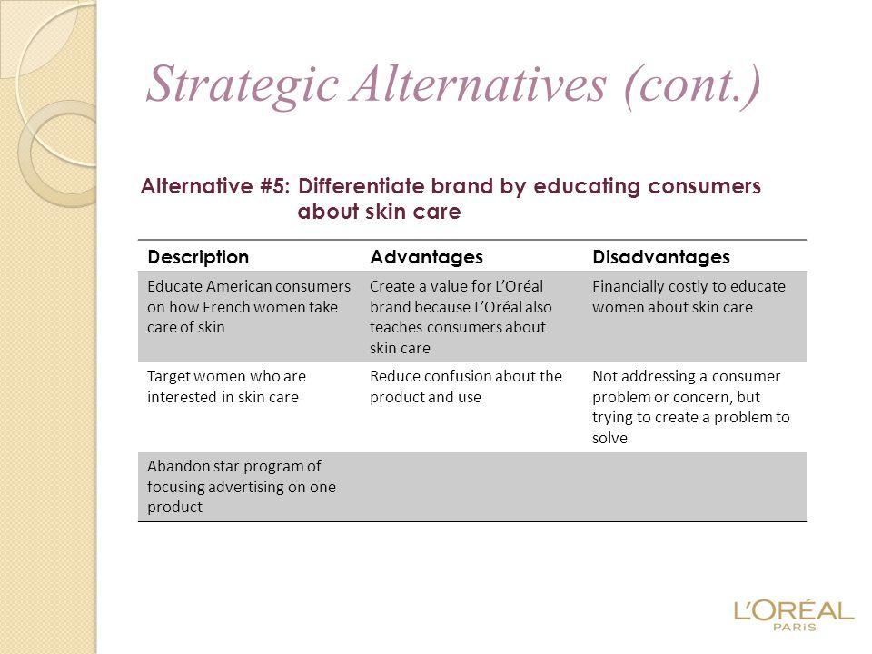 Alternative #5: Differentiate brand by educating consumers about skin care Strategic Alternatives (cont.) DescriptionAdvantagesDisadvantages Educate A