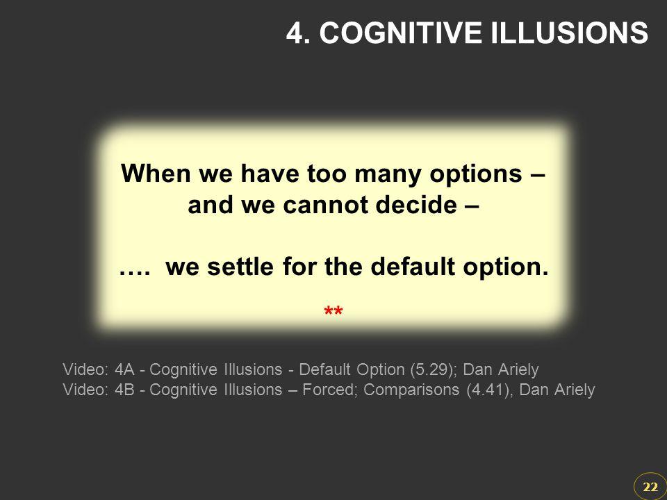4. COGNITIVE ILLUSIONS Video: 4A - Cognitive Illusions - Default Option (5.29); Dan Ariely Video: 4B - Cognitive Illusions – Forced; Comparisons (4.41