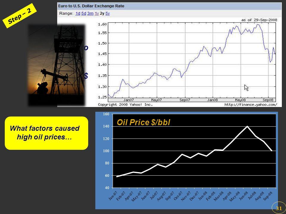 CRITERIA Euro vs. US $ Oil Price $/bbl 31 Step – 2 What factors caused high oil prices…