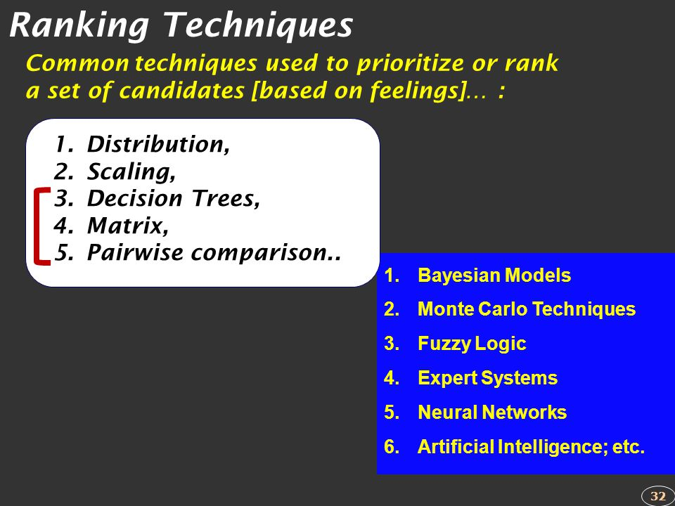 Ranking Techniques Common techniques used to prioritize or rank a set of candidates [based on feelings]… : 32 1.Bayesian Models 2.Monte Carlo Techniqu