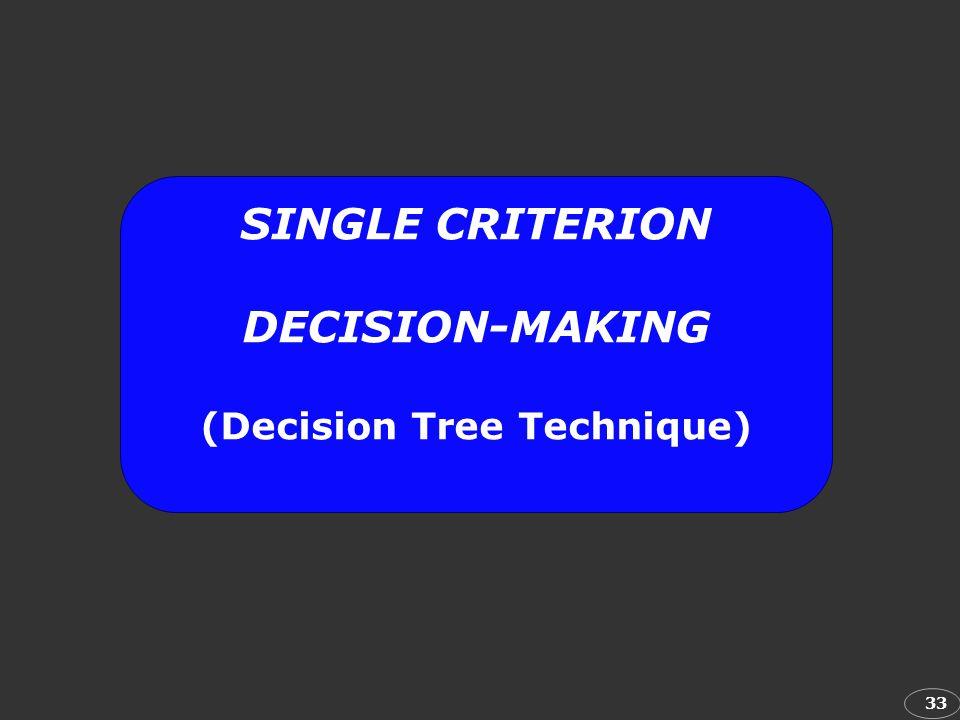 33 SINGLE CRITERION DECISION-MAKING (Decision Tree Technique)