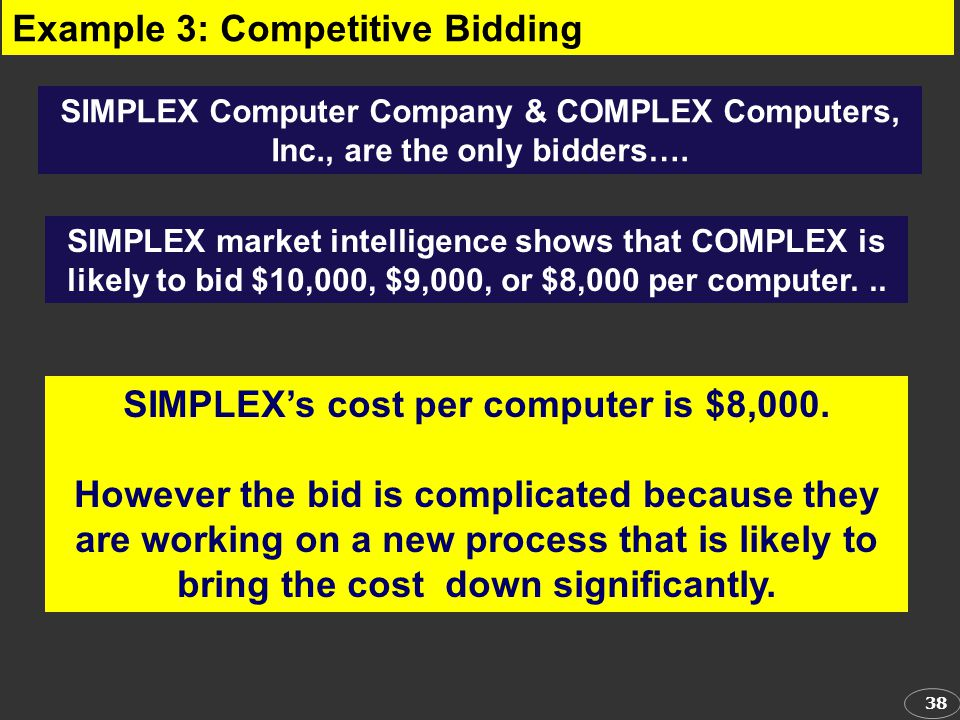 SIMPLEX Computer Company & COMPLEX Computers, Inc., are the only bidders…. SIMPLEX's cost per computer is $8,000. However the bid is complicated becau