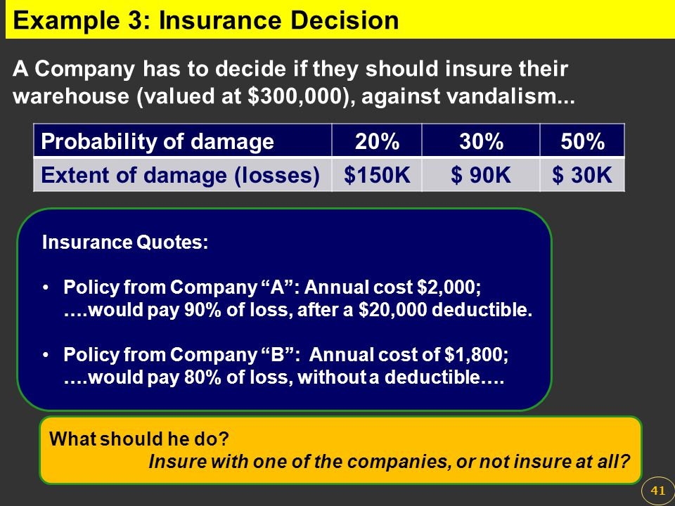"""Example 3: Insurance Decision Insurance Quotes: Policy from Company """"A"""": Annual cost $2,000; ….would pay 90% of loss, after a $20,000 deductible. Poli"""