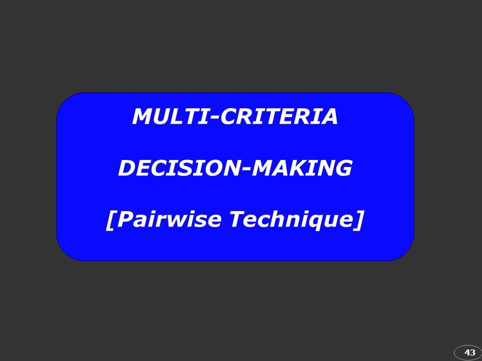 43 MULTI-CRITERIA DECISION-MAKING [Pairwise Technique]
