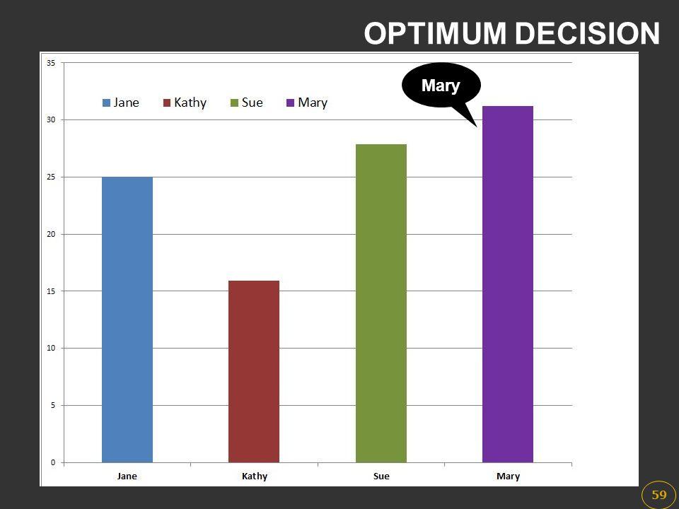 OPTIMUM DECISION 59 Mary