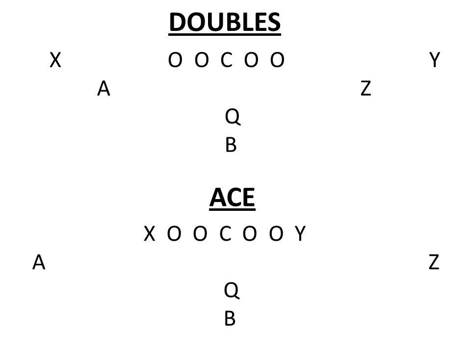 DEUCE X O O C O O Y Z Q B TREY Y O O C O O X A Z Q B