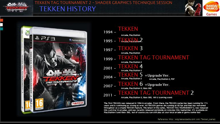 TEKKEN TEKKEN 5 +Upgrade Ver. Arcade, PlayStation 2, PSP 1994 - 1995 – 1997 – 1999 – 2001 – 2004 – 2007 – 2011 – TEKKEN TAG TOURNAMENT 2 – SHADER GRAP