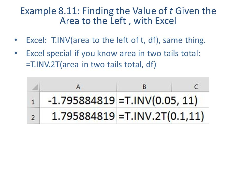 Example 8.11: Finding the Value of t Given the Area to the Left, with Excel Excel: T.INV(area to the left of t, df), same thing.
