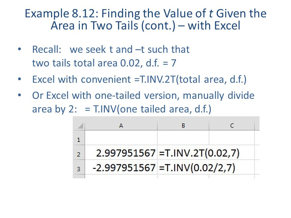 Example 8.12: Finding the Value of t Given the Area in Two Tails (cont.) – with Excel Recall: we seek t and –t such that two tails total area 0.02, d.f.