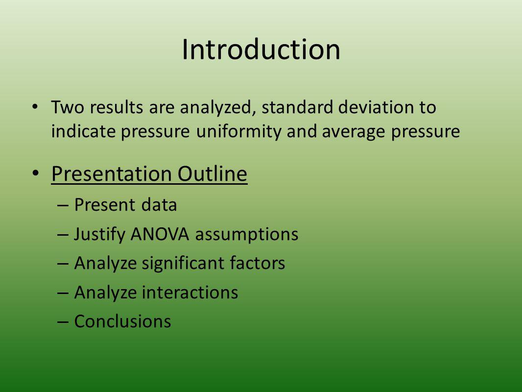 Standard Deviation vs. Test Configuration