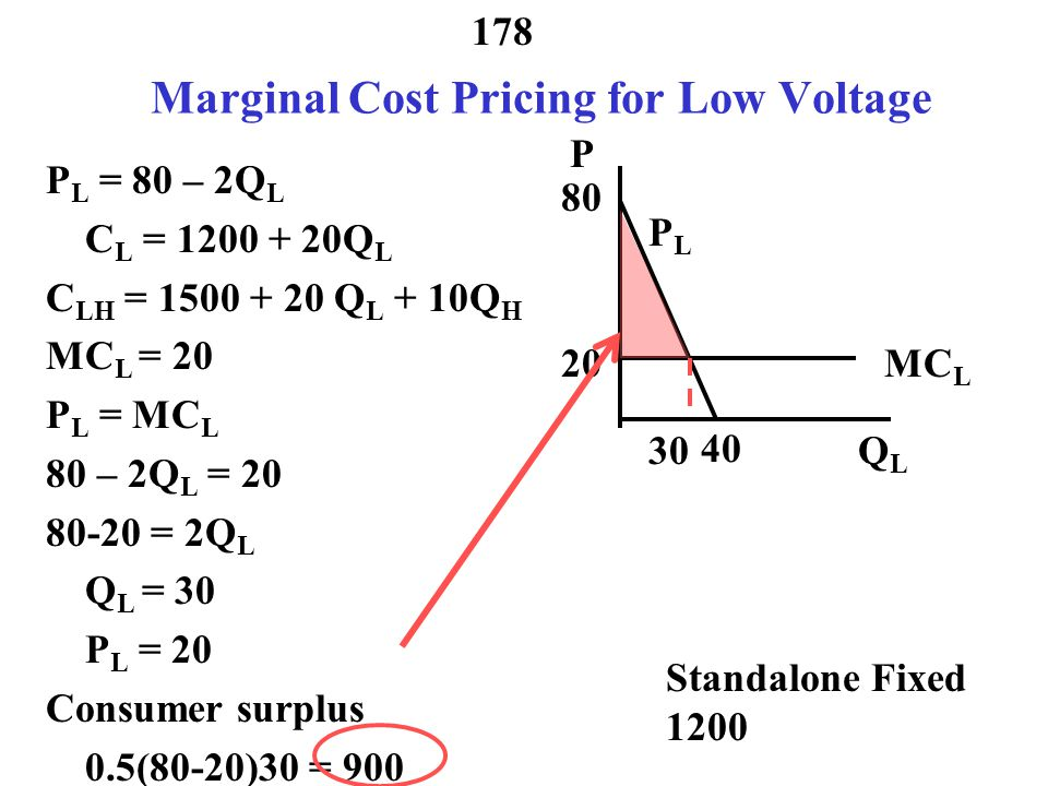 177 Fully Distributed Cost (FDC) Lump Sum to Each Consumer Class residential customers (L) C L = 1200 + 20Q L industrial (H) C H = 1000 + 10Q H if produce both C LH = 1500 + 20 Q L + 10Q H but C L + C H = 2200 + 20Q L + 10Q H sub-additive How to allocate 1500.