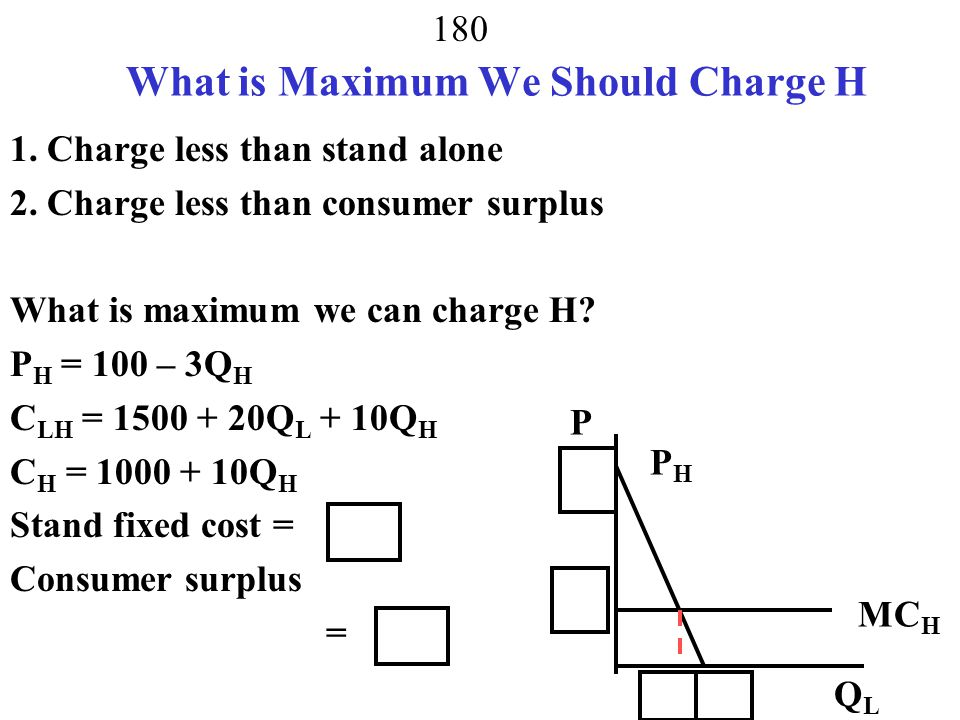 179 You Do Marginal Cost Pricing for High Voltage C LH = 1500 + 20 Q L + 10Q H P H = 100 – 3Q H MC H = Q H = P H = Consumer surplus Standalone fixed PHPH QHQH PHPH MC H