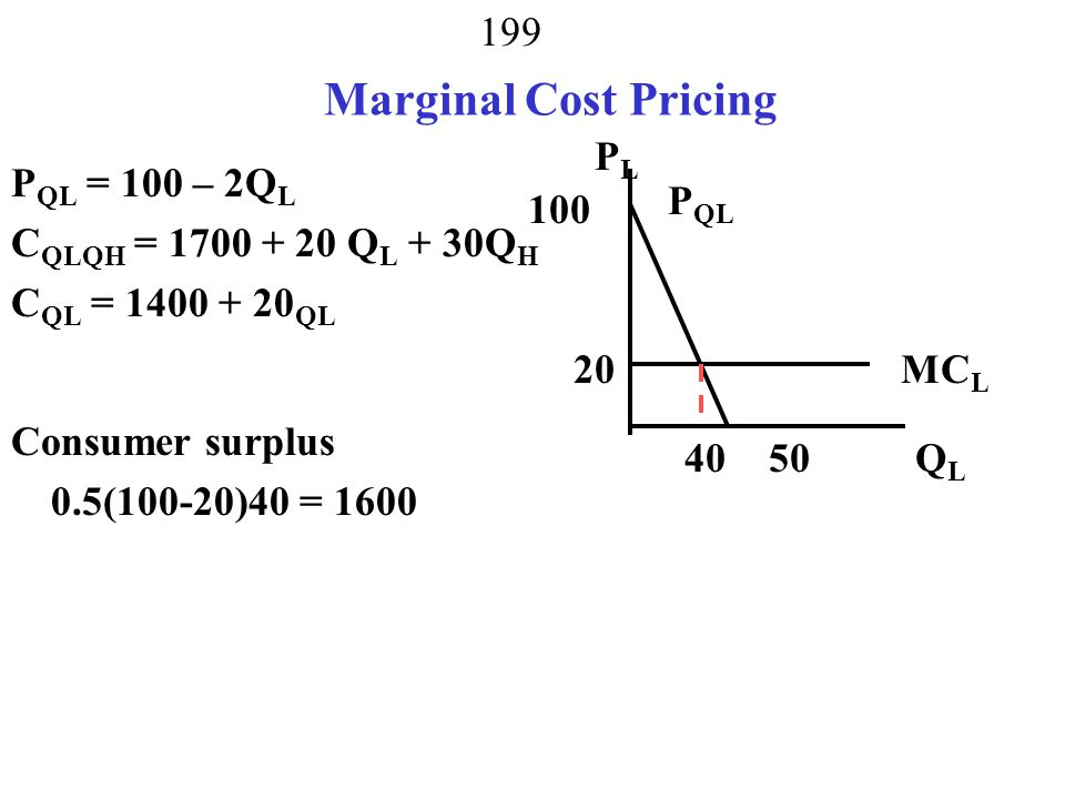 198 Marginal Cost Pricing P QL = 100 – 2Q L P QL = 70 – 4Q L P QL = 100 – 2Q L = MC L = 20 100-20 = 2Q L Q L = 40 P QH = 70 – 4Q H = MC L = 30 70-30 = 4Q H Q H = 10 Haven t allocated fixed costs of 1700 PLPL QLQL 100 50 20 40 P QL MC L