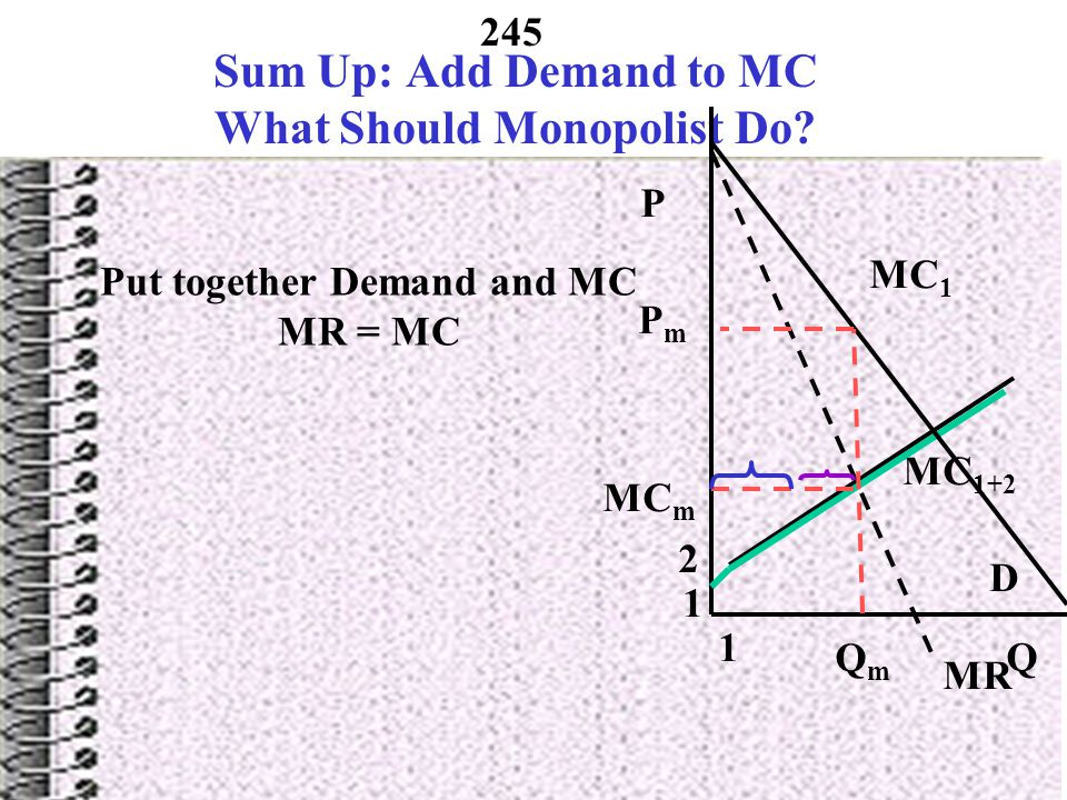 244 Sum Up: Factor Demand = MRP = P Q MP E Horizontal sum from individual to Market P Q D