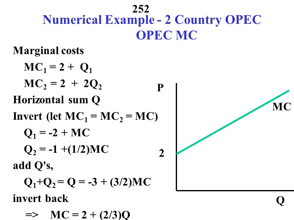 251 Numerical Example - 2 Country OPEC Costs OPEC MC 1 = 2 + Q 1 MC 2 = 2 + 2Q 2 World Demand Q w = 30 - 0.5P Supply fringe Q f = -10 + P QsQs P Q QwQw MR L MR U MC