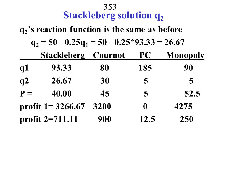 352 one firm more information or more dominant optimizes given the other firm's reaction function In the above, suppose 1 is the dominant firm  1 = (100 - 0.5(q 1 + q 2 ))q 1 -5q 1 but knows that firm 2's reaction function is q 2 = 50 - 0.25q 1  1 = (100 - 0.5(q 1 + (50 - 0.25q 1 ))q 1 - 5q 1  1 = 100q 1 - 0.5q 1 2 - 25q 1 + 0.125q 1 2 - 5q 1  1 /  q 1 = 100 – q 1 - 25 + 0.25q 1 – 5 = 0 0.75q 1 = 70 => q 1 = 70/0.75 = 93 1/3 Stackleberg solution q 1