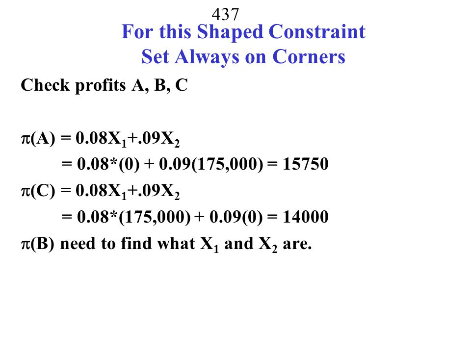 436 Objective Function  = 0.08X 1 + 0.09X 2 X 2 =  /0.09 - (0.08/0.09)X 1 Find highest line on constraint -slope dX 2 /dX 1 = -0.8888