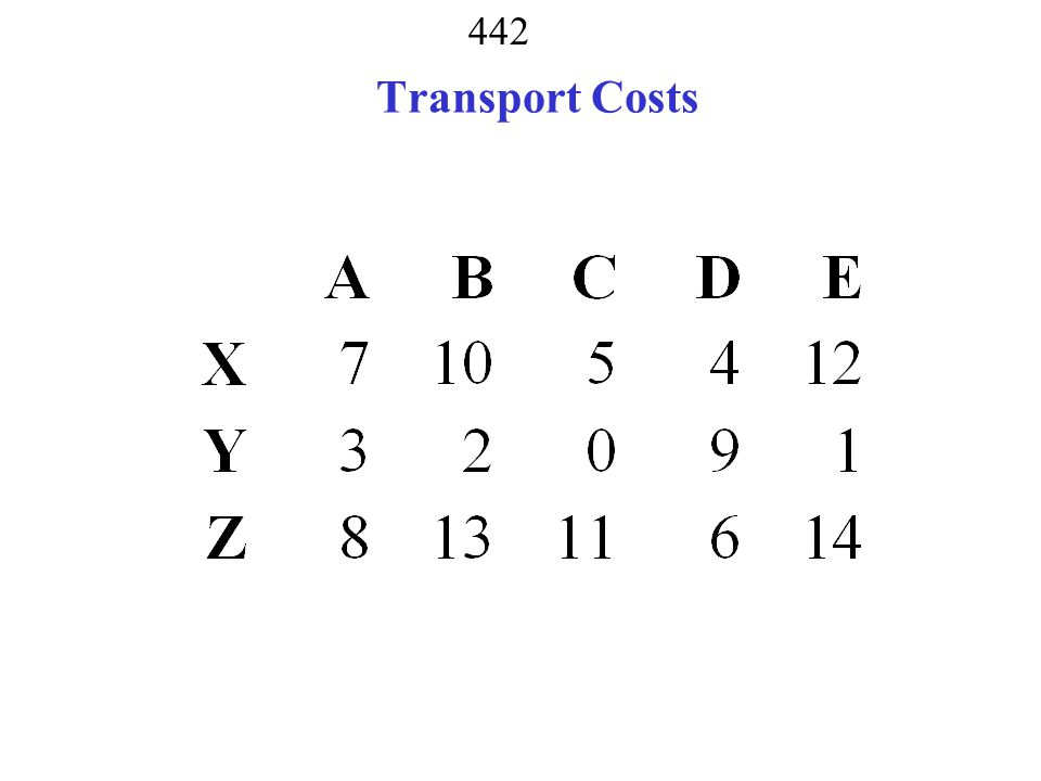 441 Transport Problem five supply points for crude oil A, B, C, D, E available are 10, 20, 30, 80, 100 three refineries X, Y, Z crude oil requirements of 40, 80, 120