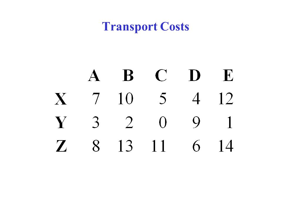 Transport Problem five supply points for crude oil A, B, C, D, E available are 10, 20, 30, 80, 100 three refineries X, Y, Z crude oil requirements of 40, 80, 120