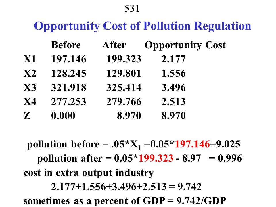 530 X with pollution control industry 2.126 1.010 1.270 1.029 -0.245 10 = 199.323 0.543 1.551 0.725 0.696 -0.175 20 129.801 1.391 1.275 2.521 1.129 -0.394 100 325.414 1.617 1.188 1.596 2.674 -0.283 30 279.766 0.096 0.045 0.057 0.046 -1.011 0 8.970 pollution after = 0.05*199.323 - 8.970= 0.997 0.05*199.323 -.97 = 0.997 x = (I-A g ) -1 d
