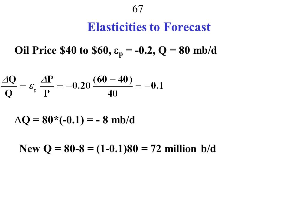 66 Last Time Price elasticity and revenue elastic P↑ → TR ↓ and P ↓ → TR ↑ inelastic P↑ → TR ↑ and P ↓ → TR ↓