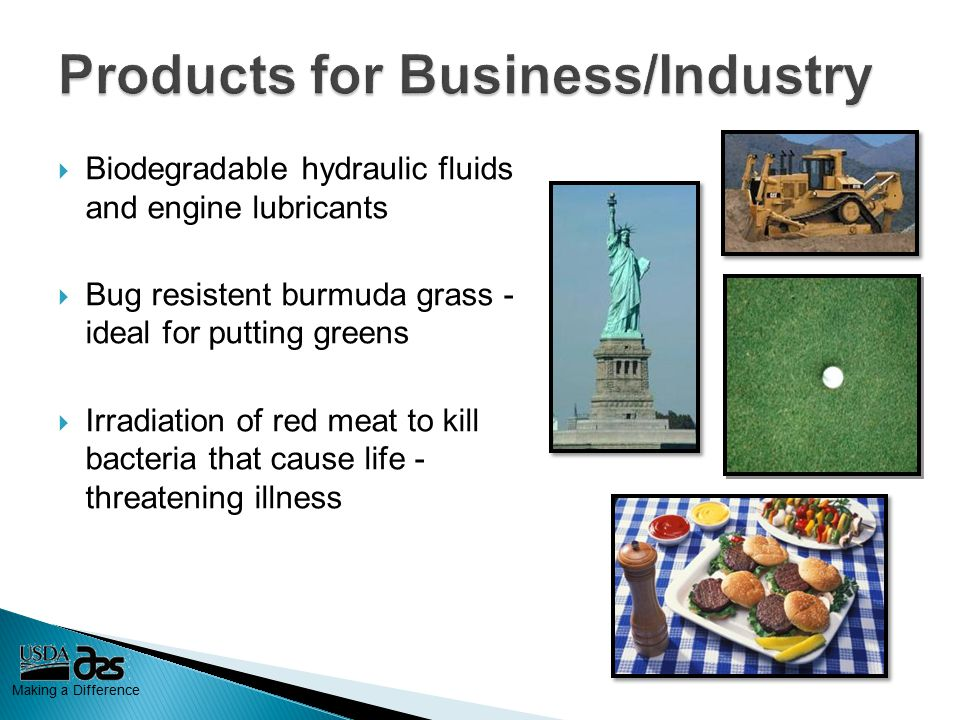 Making a Difference  Biodegradable hydraulic fluids and engine lubricants  Bug resistent burmuda grass - ideal for putting greens  Irradiation of red meat to kill bacteria that cause life - threatening illness