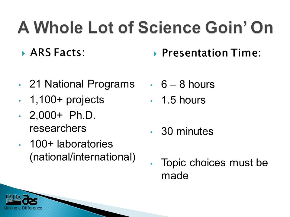  ARS Facts: 21 National Programs 1,100+ projects 2,000+ Ph.D.