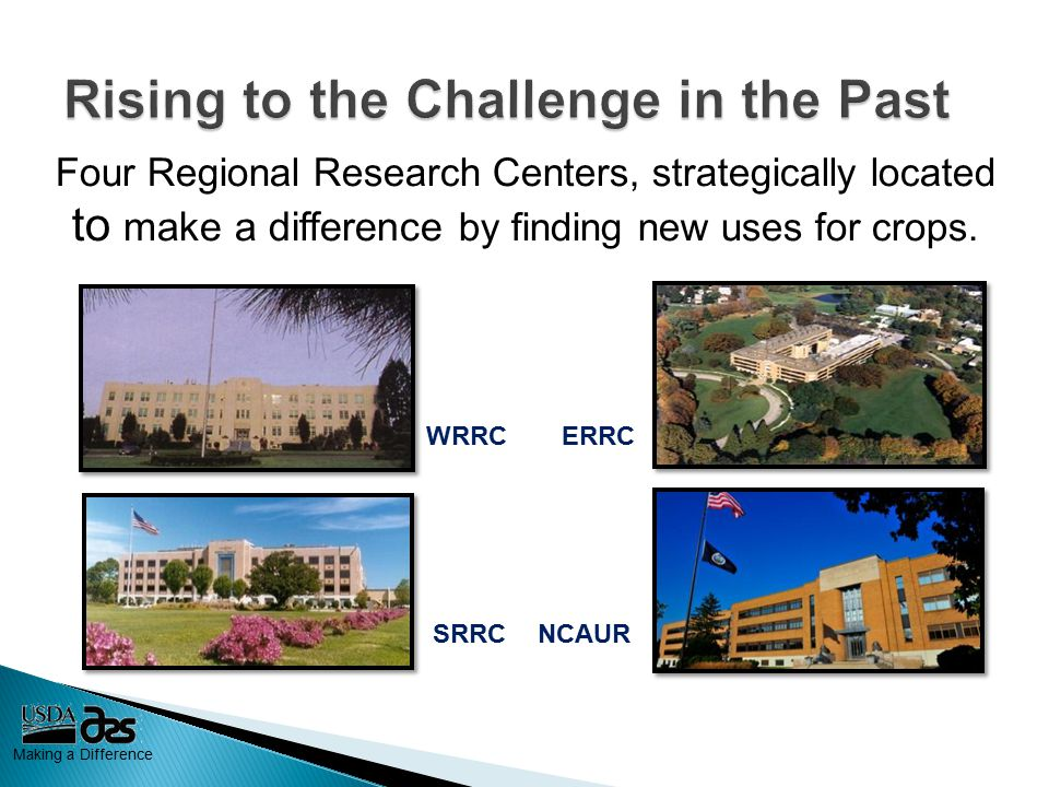 Making a Difference Four Regional Research Centers, strategically located to make a difference by finding new uses for crops.