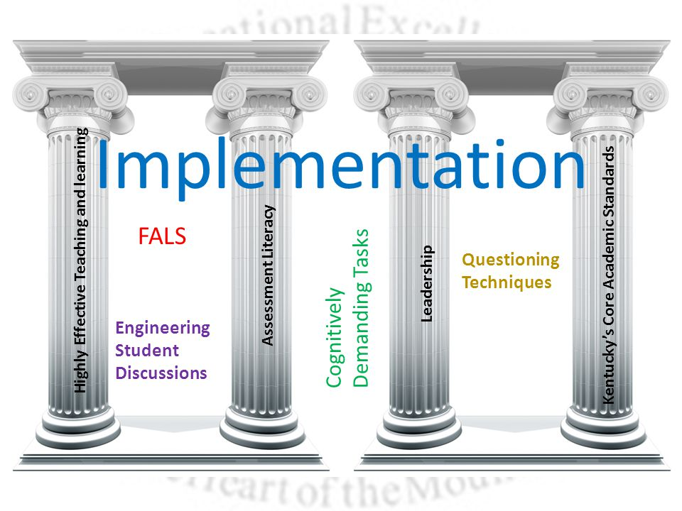 Pillars again Highly Effective Teaching and learning Assessment Literacy Leadership Kentucky's Core Academic Standards Implementation FALS Cognitively Demanding Tasks Questioning Techniques Engineering Student Discussions