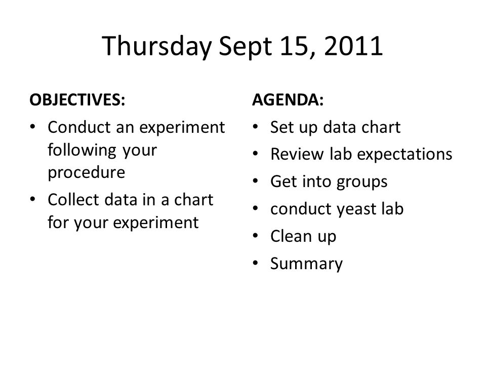 Thursday Sept 15, 2011 OBJECTIVES: Conduct an experiment following your procedure Collect data in a chart for your experiment AGENDA: Set up data chart Review lab expectations Get into groups conduct yeast lab Clean up Summary