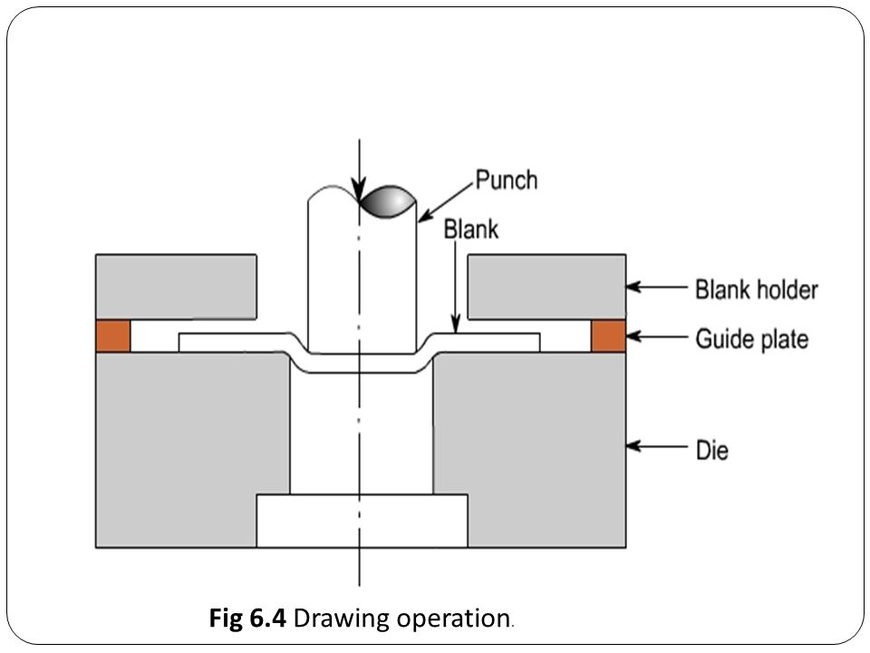 Fig 6.4 Drawing operation.