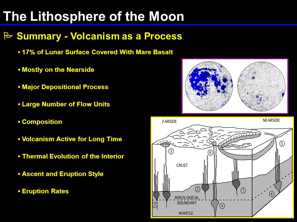 The Lithosphere of the Moon  Summary - Volcanism as a Process 17% of Lunar Surface Covered With Mare Basalt Mostly on the Nearside Major Depositional Process Large Number of Flow Units Composition Volcanism Active for Long Time Thermal Evolution of the Interior Ascent and Eruption Style Eruption Rates