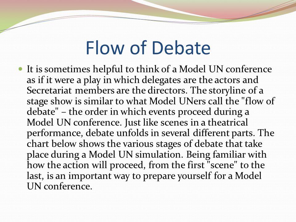 Model UN Essay Help??????????