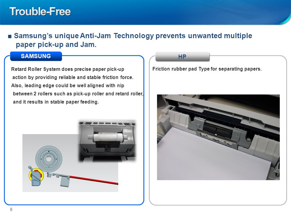 SAMSUNG HP ■ Samsung's unique Anti-Jam Technology prevents unwanted multiple paper pick-up and Jam.