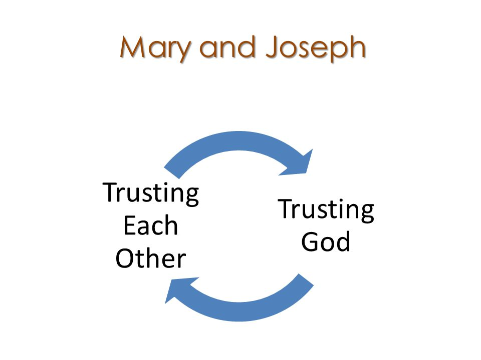Mary and Joseph Trusting God Trusting Each Other