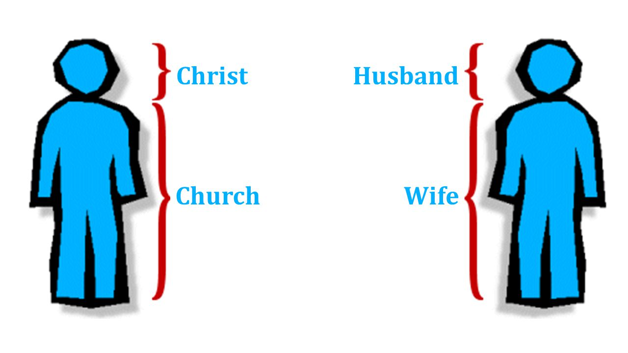 Christ Church Husband Wife