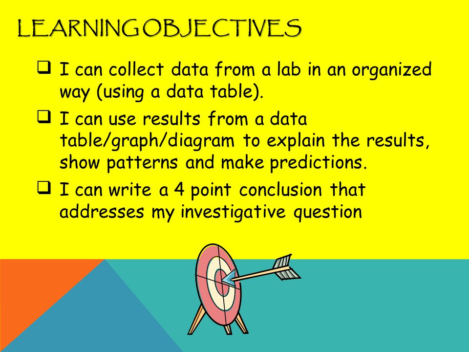  I can collect data from a lab in an organized way (using a data table).  I can use results from a data table/graph/diagram to explain the results,