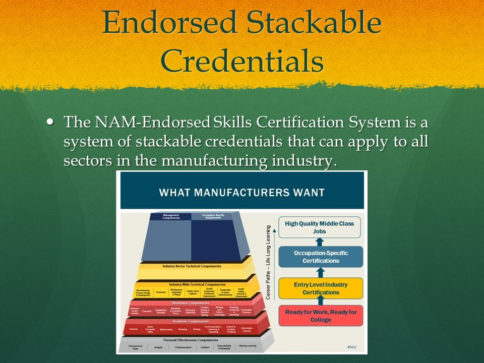 Endorsed Stackable Credentials The NAM-Endorsed Skills Certification System is a system of stackable credentials that can apply to all sectors in the manufacturing industry.