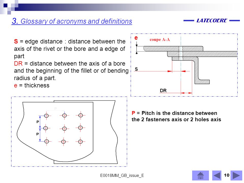 10 3. Glossary of acronyms and definitions S = edge distance : distance between the axis of the rivet or the bore and a edge of part DR = distance bet