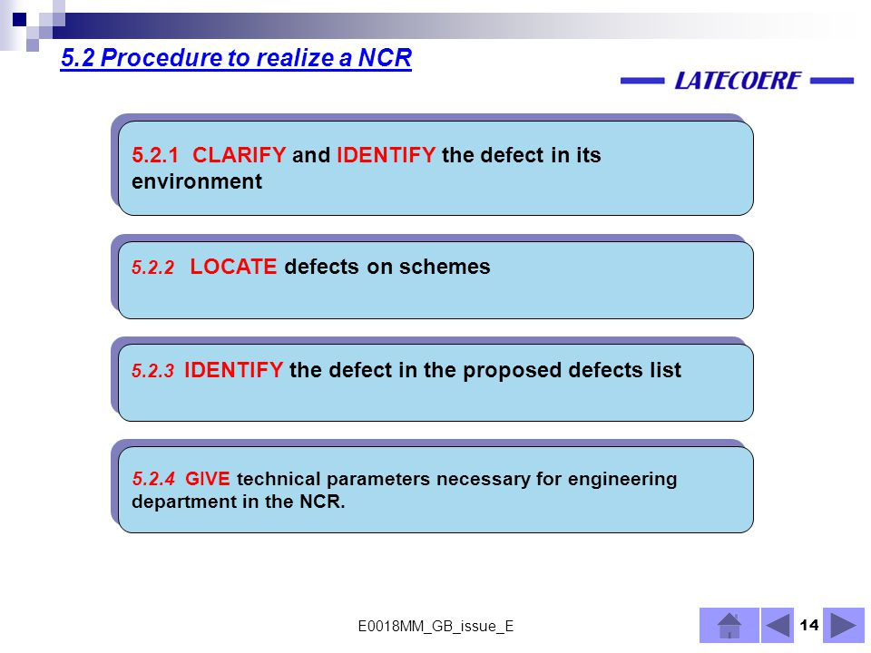14 5.2 Procedure to realize a NCR 5.2.1 CLARIFY and IDENTIFY the defect in its environment 5.2.1 CLARIFY and IDENTIFY the defect in its environment 5.