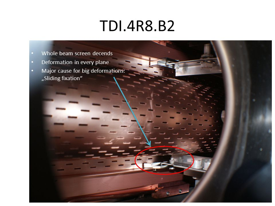 "TDI.4R8.B2 Whole beam screen decends Deformation in every plane Major cause for big deformations: ""Sliding fixation"