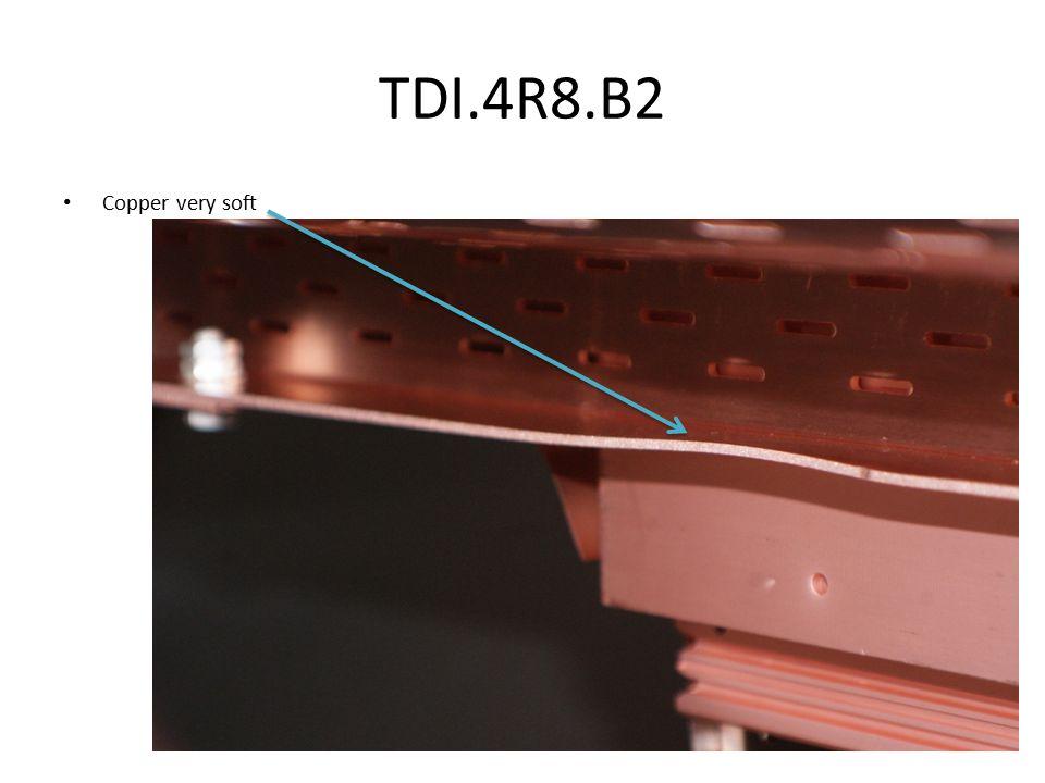 TDI.4R8.B2 Copper very soft