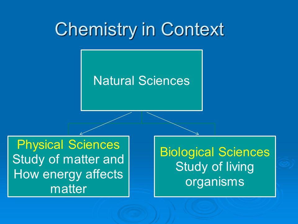 Chemistry in Context Natural Sciences Physical Sciences Study of matter and How energy affects matter Biological Sciences Study of living organisms