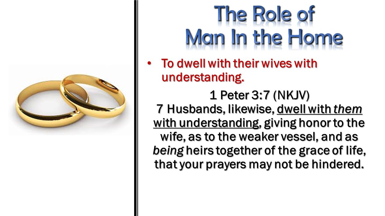 To dwell with their wives with understanding. To dwell with their wives with understanding. 1 Peter 3:7 (NKJV) 7 Husbands, likewise, dwell with them w